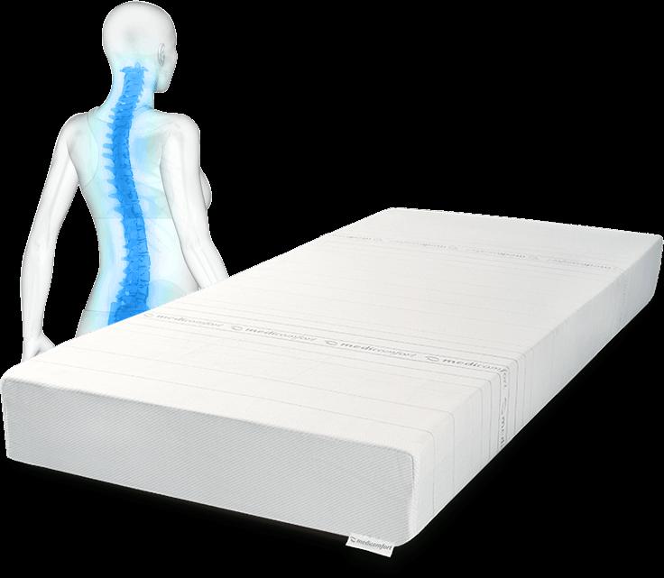 beste matras voor je rug